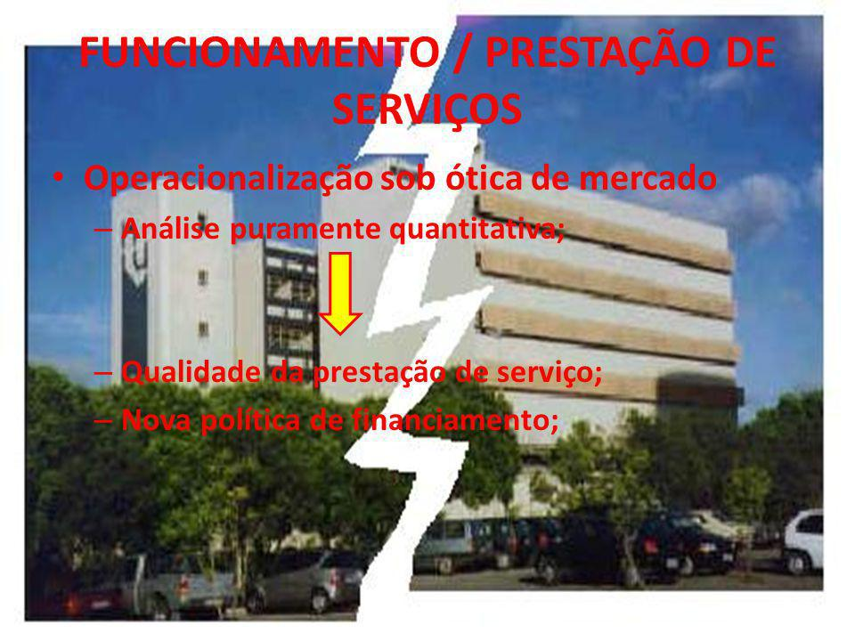 FUNCIONAMENTO / PRESTAÇÃO DE SERVIÇOS