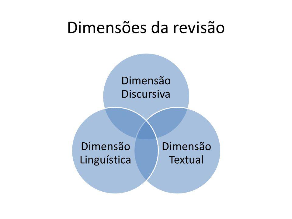 Dimensões da revisão Dimensão Discursiva Dimensão Textual