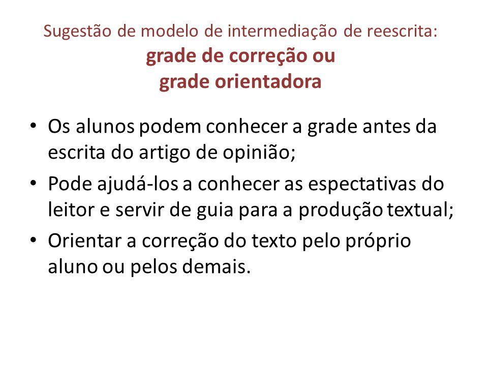 Orientar a correção do texto pelo próprio aluno ou pelos demais.