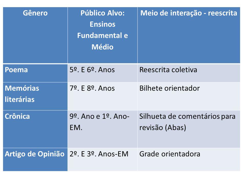 Público Alvo: Ensinos Fundamental e Médio