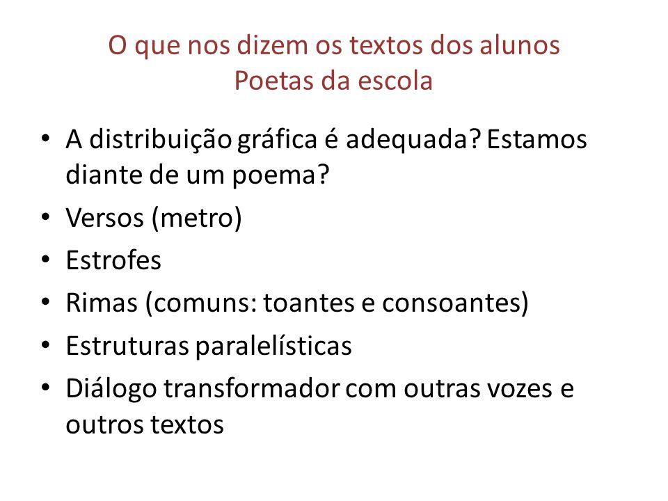 O que nos dizem os textos dos alunos Poetas da escola