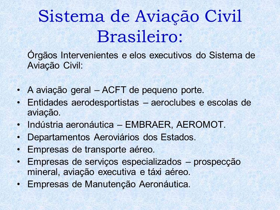 Sistema de Aviação Civil Brasileiro: