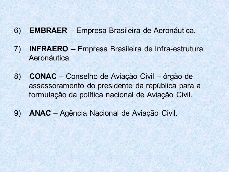 6) EMBRAER – Empresa Brasileira de Aeronáutica