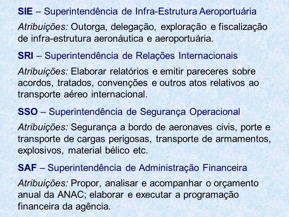 SIE – Superintendência de Infra-Estrutura Aeroportuária Atribuições: Outorga, delegação, exploração e fiscalização de infra-estrutura aeronáutica e aeroportuária.