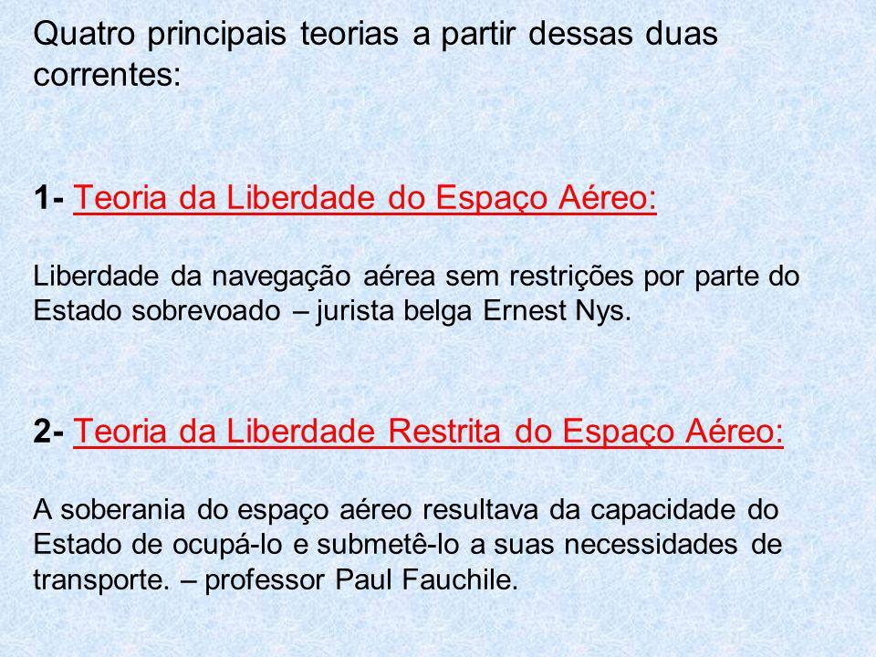 Quatro principais teorias a partir dessas duas correntes: 1- Teoria da Liberdade do Espaço Aéreo: Liberdade da navegação aérea sem restrições por parte do Estado sobrevoado – jurista belga Ernest Nys.