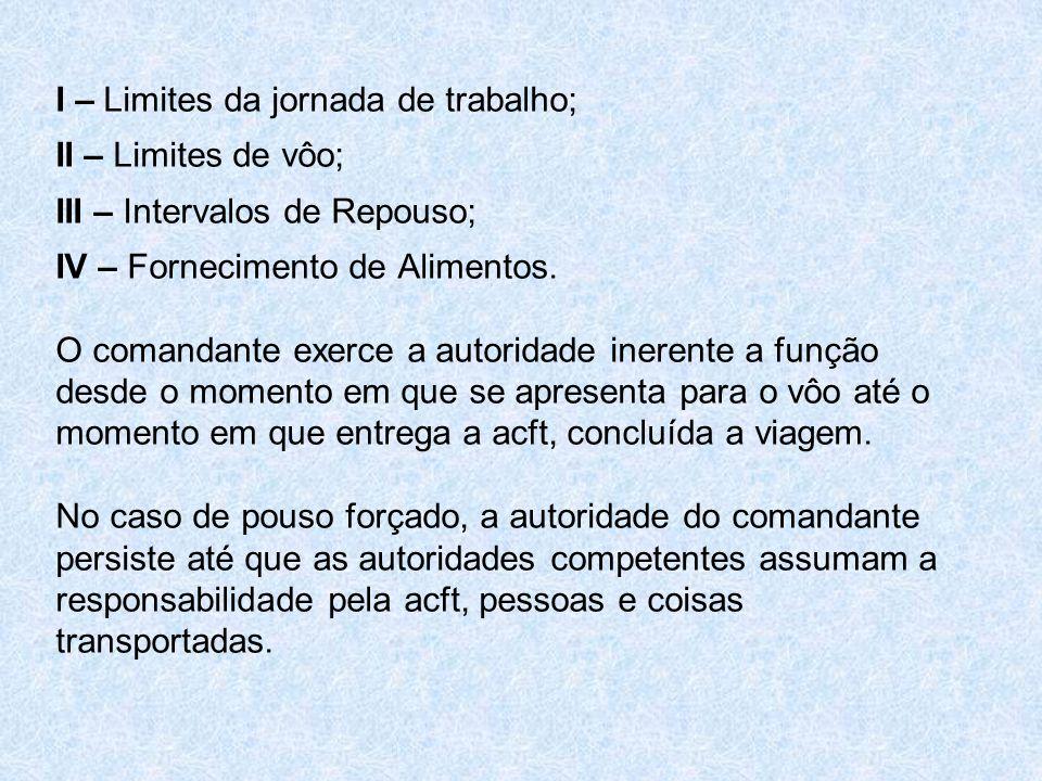 I – Limites da jornada de trabalho; II – Limites de vôo; III – Intervalos de Repouso; IV – Fornecimento de Alimentos.