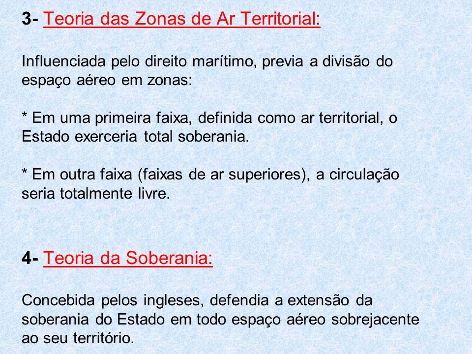 3- Teoria das Zonas de Ar Territorial: Influenciada pelo direito marítimo, previa a divisão do espaço aéreo em zonas: * Em uma primeira faixa, definida como ar territorial, o Estado exerceria total soberania.