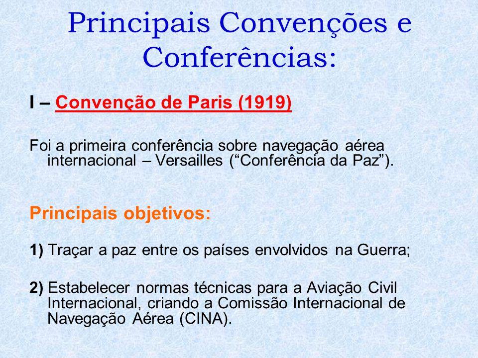 Principais Convenções e Conferências: