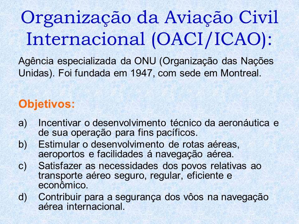 Organização da Aviação Civil Internacional (OACI/ICAO):