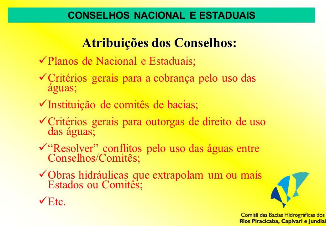 CONSELHOS NACIONAL E ESTADUAIS Atribuições dos Conselhos: