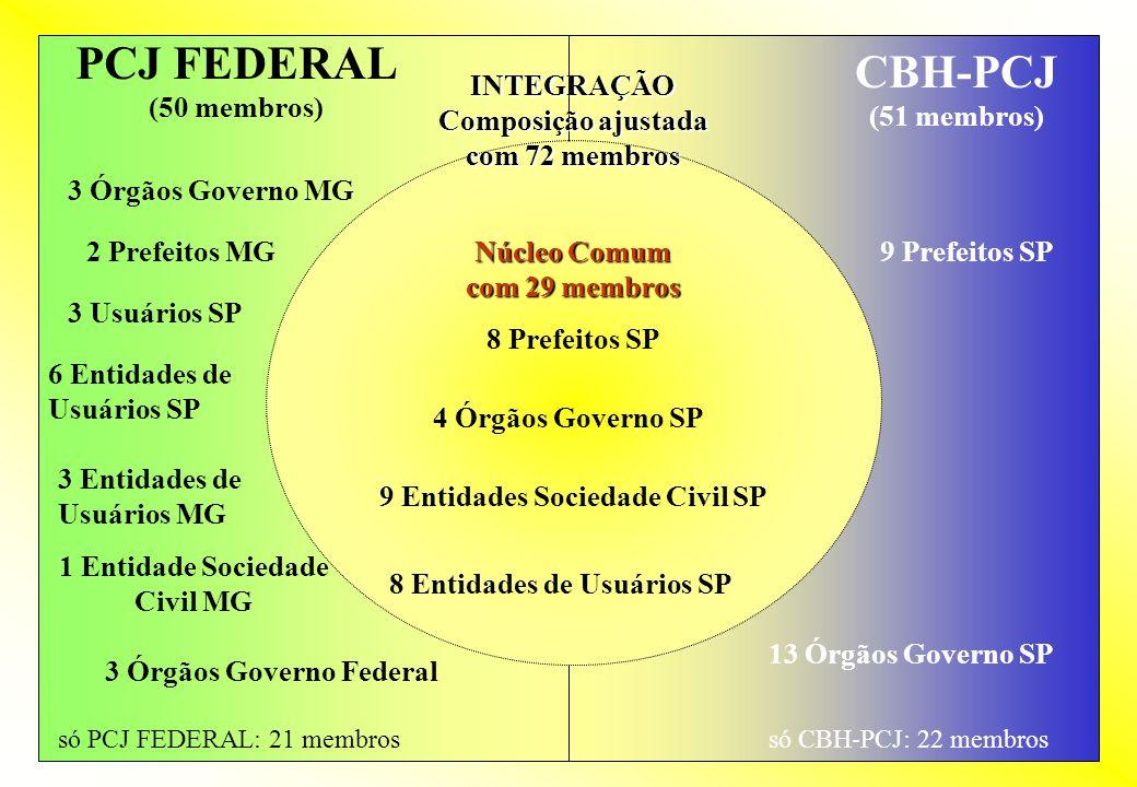 PCJ FEDERAL CBH-PCJ (50 membros)