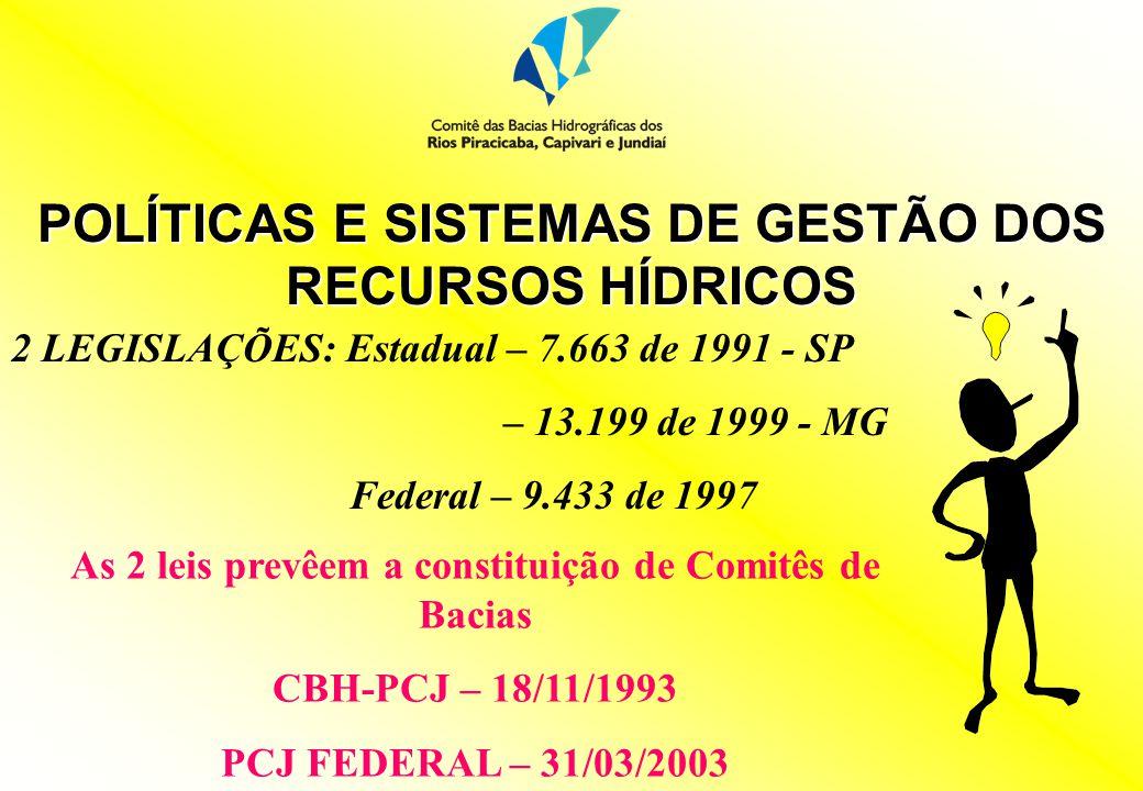 POLÍTICAS E SISTEMAS DE GESTÃO DOS RECURSOS HÍDRICOS
