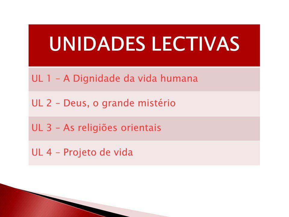 UNIDADES LECTIVAS UL 1 – A Dignidade da vida humana