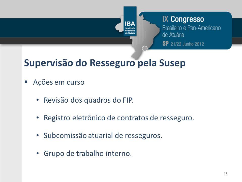 Supervisão do Resseguro pela Susep