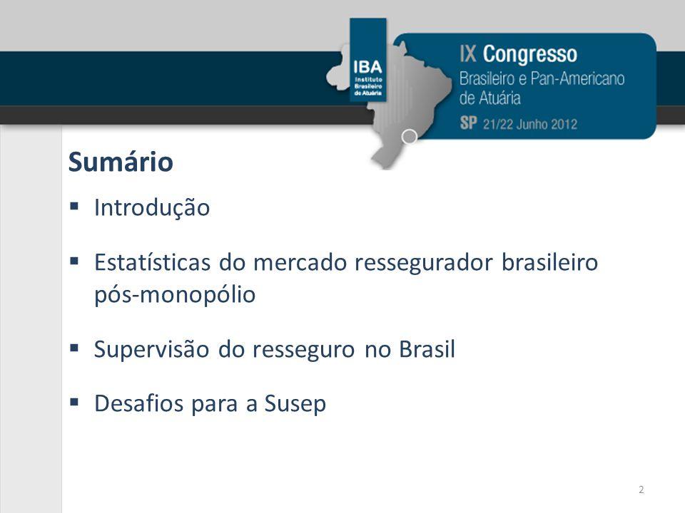 Sumário Introdução. Estatísticas do mercado ressegurador brasileiro pós-monopólio. Supervisão do resseguro no Brasil.