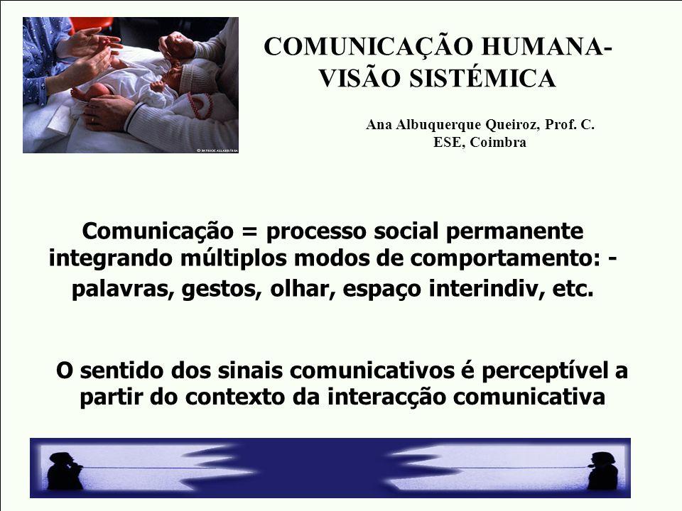 COMUNICAÇÃO HUMANA-VISÃO SISTÉMICA Ana Albuquerque Queiroz, Prof. C.