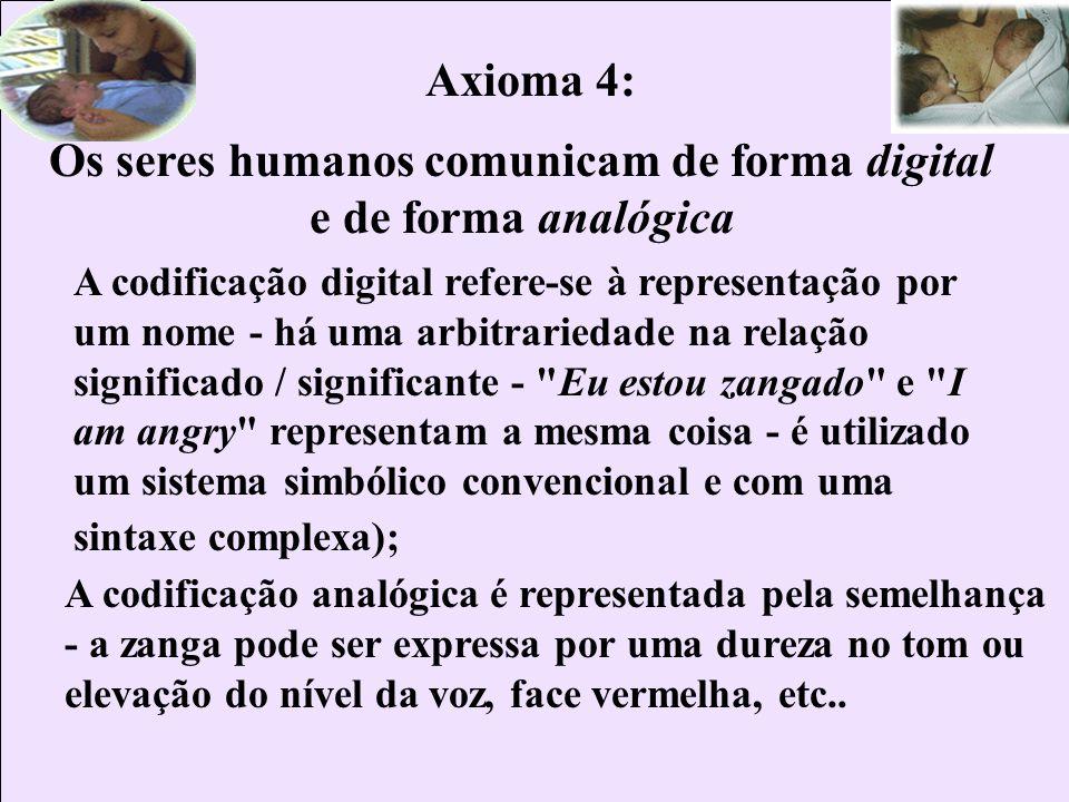 Os seres humanos comunicam de forma digital e de forma analógica
