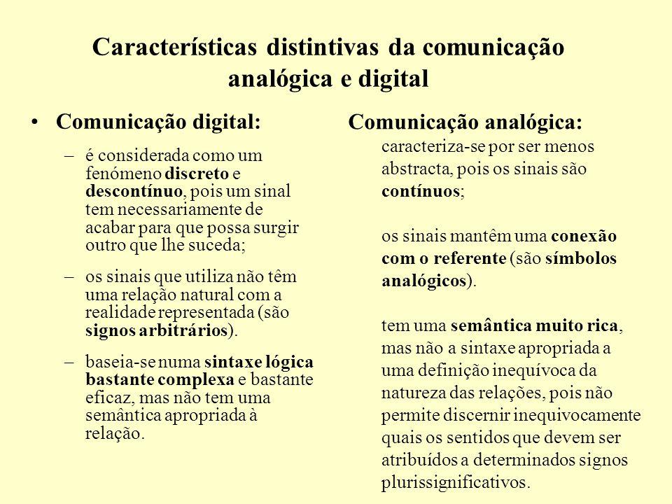 Características distintivas da comunicação analógica e digital