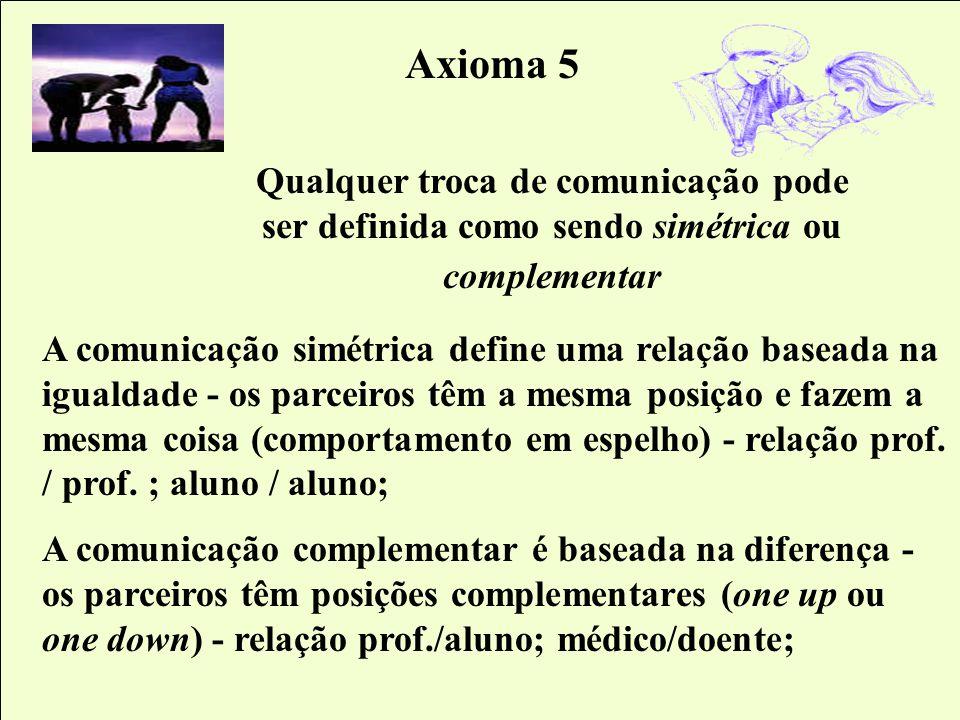 Axioma 5 Qualquer troca de comunicação pode ser definida como sendo simétrica ou complementar.