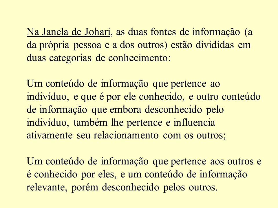 Na Janela de Johari, as duas fontes de informação (a da própria pessoa e a dos outros) estão divididas em duas categorias de conhecimento: