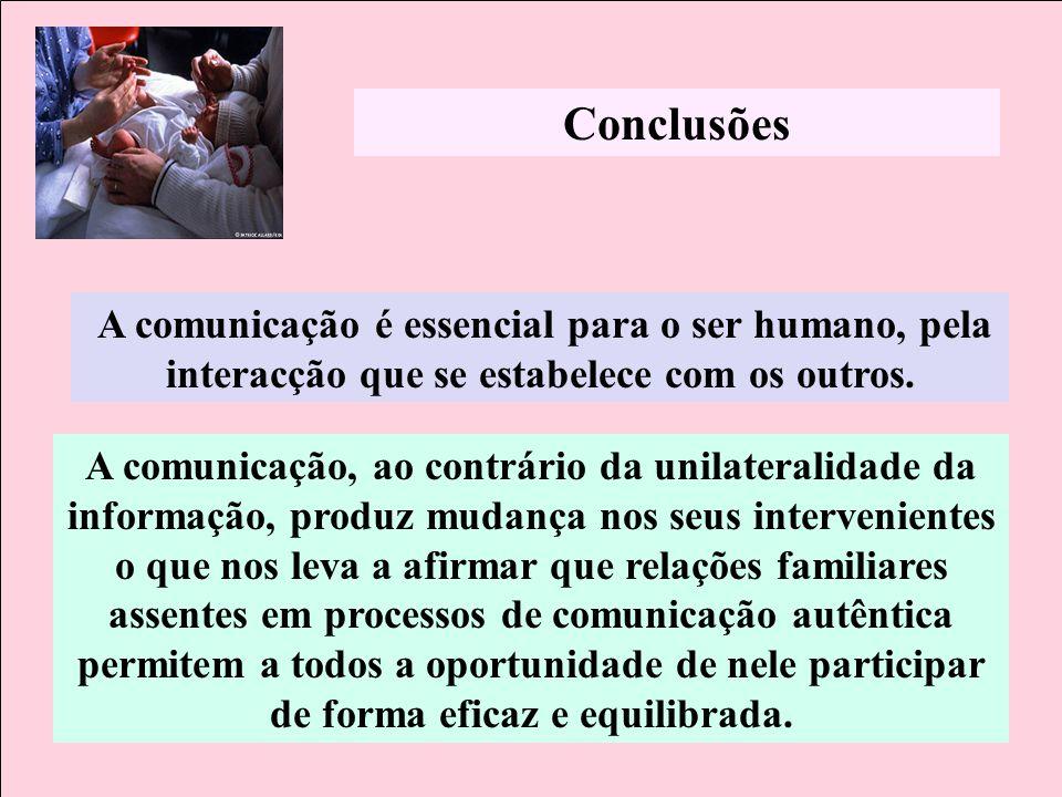 Conclusões A comunicação é essencial para o ser humano, pela interacção que se estabelece com os outros.