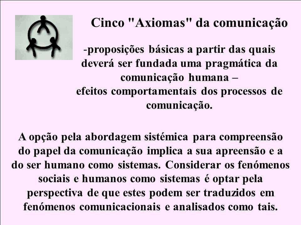 efeitos comportamentais dos processos de comunicação.