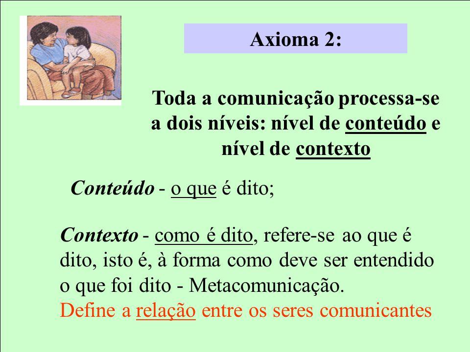Axioma 2: Toda a comunicação processa-se a dois níveis: nível de conteúdo e nível de contexto. Conteúdo - o que é dito;