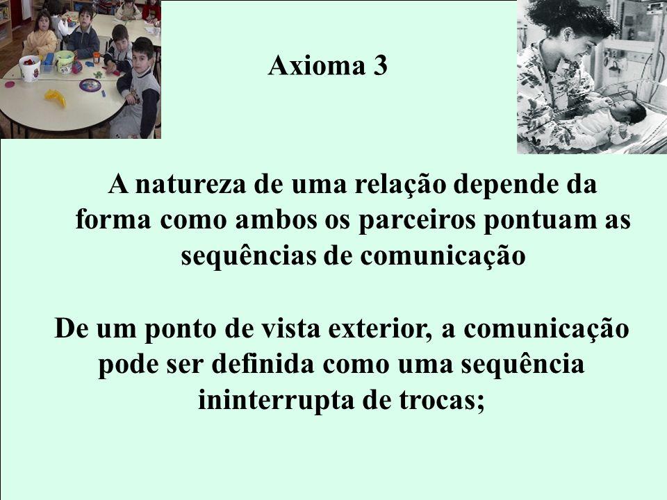Axioma 3 A natureza de uma relação depende da forma como ambos os parceiros pontuam as sequências de comunicação.