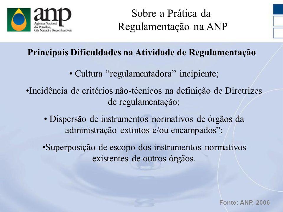 Principais Dificuldades na Atividade de Regulamentação