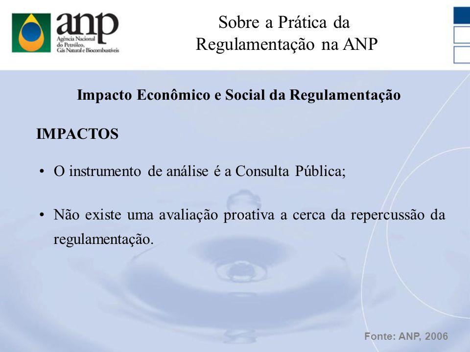 Impacto Econômico e Social da Regulamentação