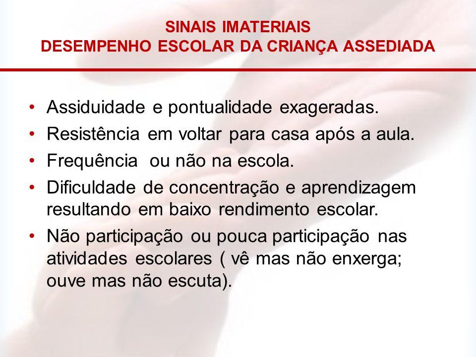SINAIS IMATERIAIS DESEMPENHO ESCOLAR DA CRIANÇA ASSEDIADA