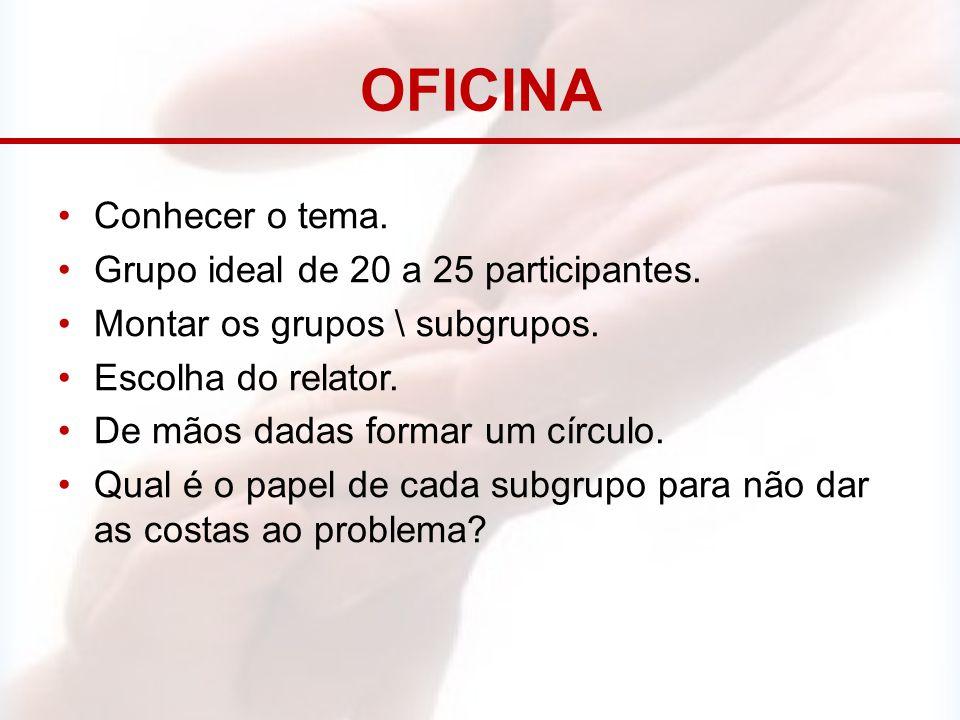 OFICINA Conhecer o tema. Grupo ideal de 20 a 25 participantes.