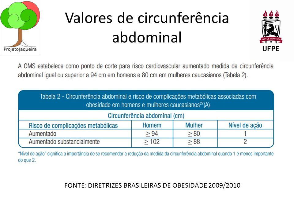 Valores de circunferência abdominal