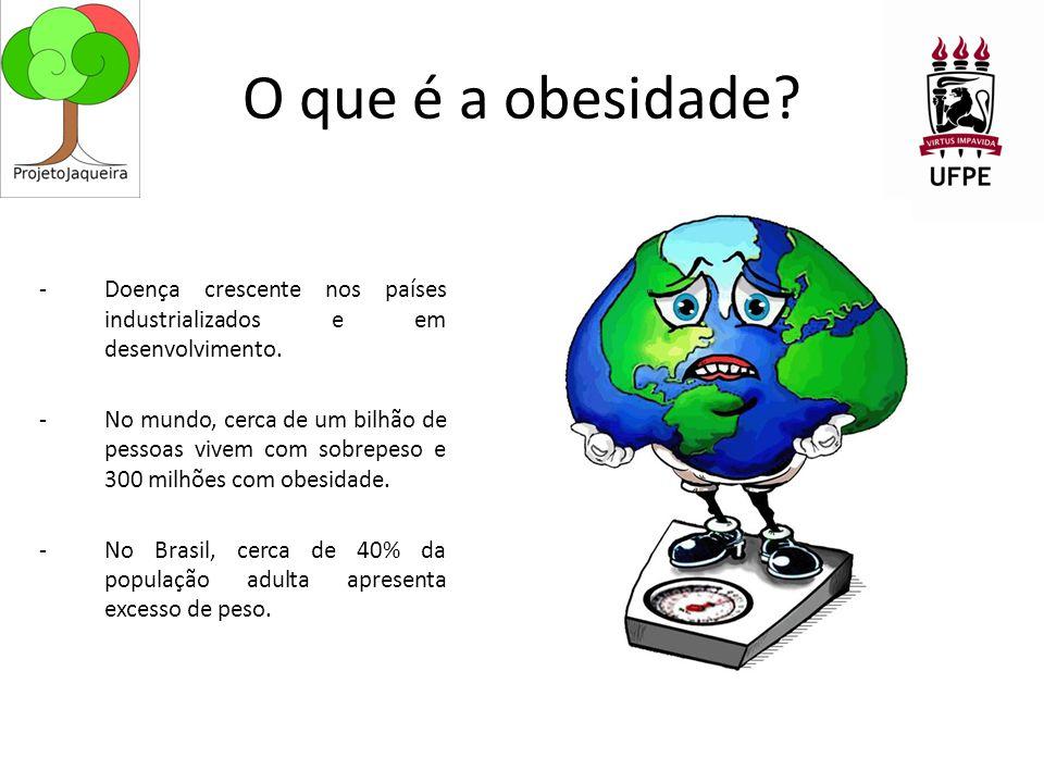 O que é a obesidade Doença crescente nos países industrializados e em desenvolvimento.