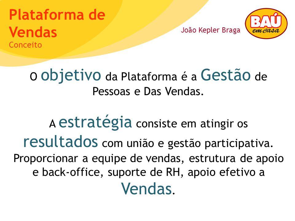 O objetivo da Plataforma é a Gestão de Pessoas e Das Vendas.
