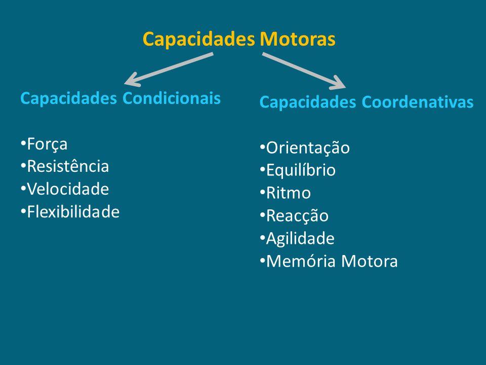 Capacidades Motoras Capacidades Condicionais Capacidades Coordenativas