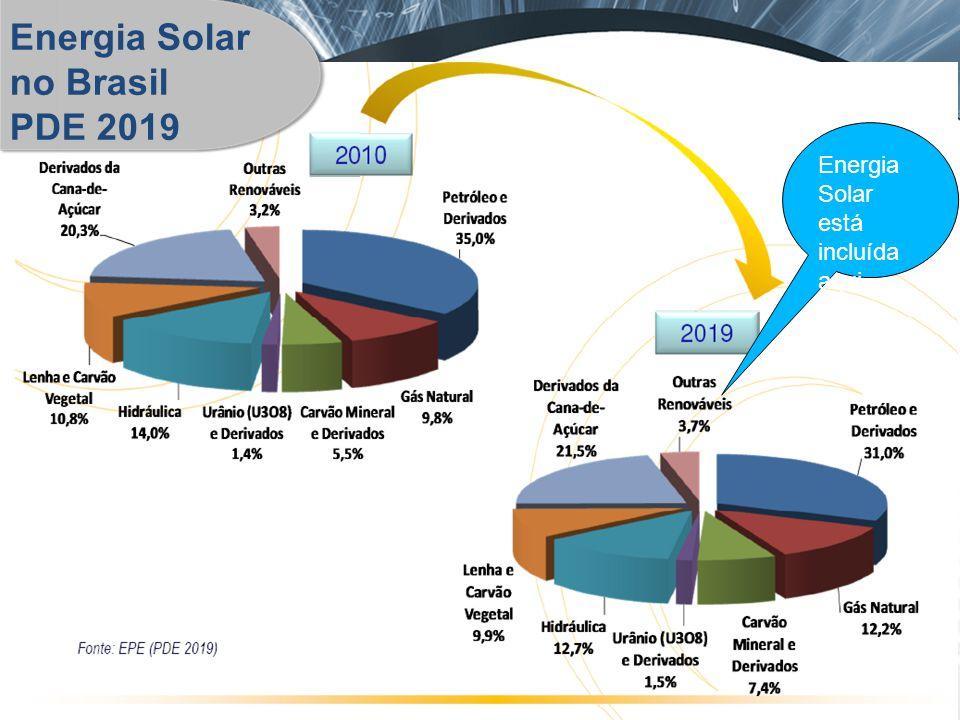 Energia Solar no Brasil PDE 2019