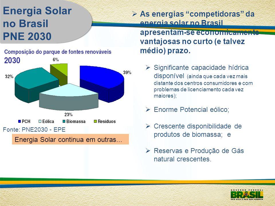 Energia Solar no Brasil PNE 2030