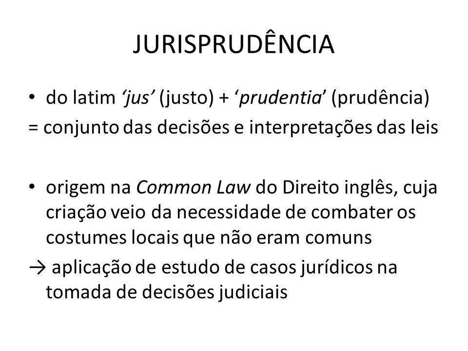JURISPRUDÊNCIA do latim 'jus' (justo) + 'prudentia' (prudência)