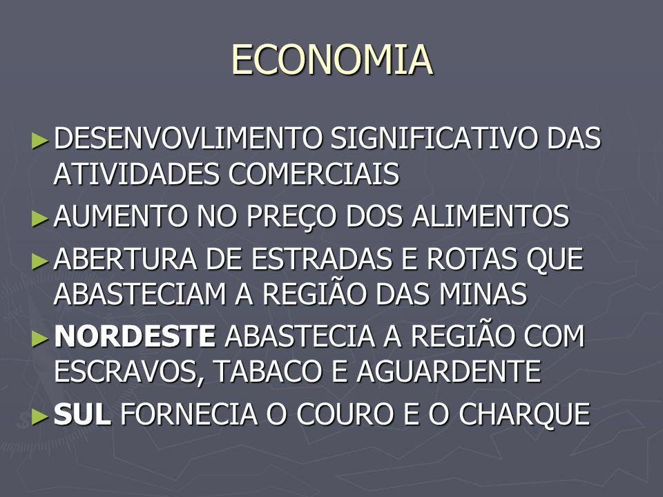 ECONOMIA DESENVOVLIMENTO SIGNIFICATIVO DAS ATIVIDADES COMERCIAIS