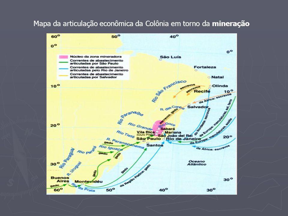 Mapa da articulação econômica da Colônia em torno da mineração
