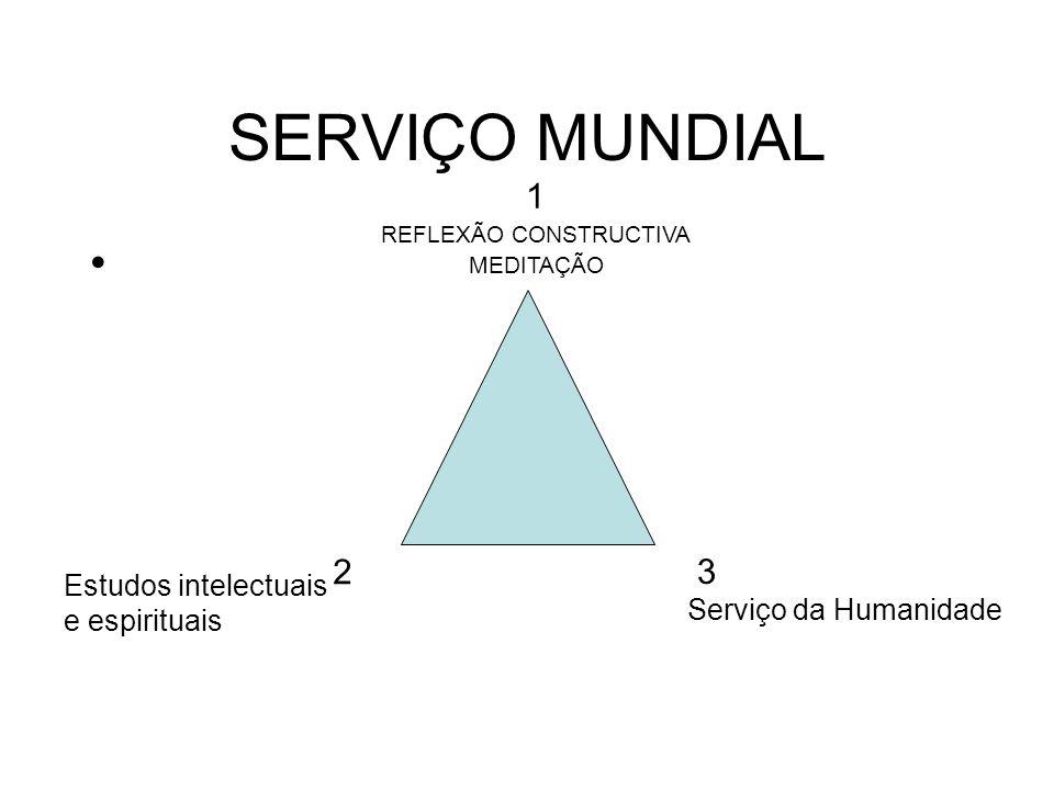 REFLEXÃO CONSTRUCTIVA