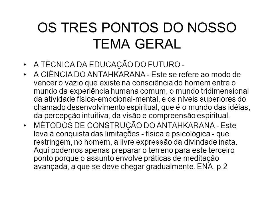 OS TRES PONTOS DO NOSSO TEMA GERAL