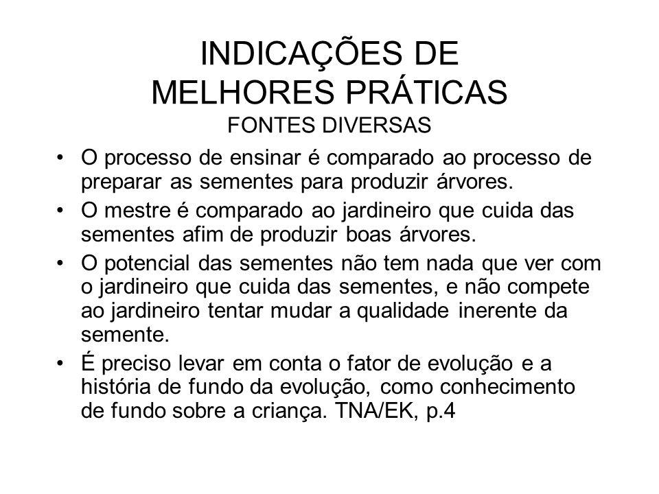INDICAÇÕES DE MELHORES PRÁTICAS FONTES DIVERSAS