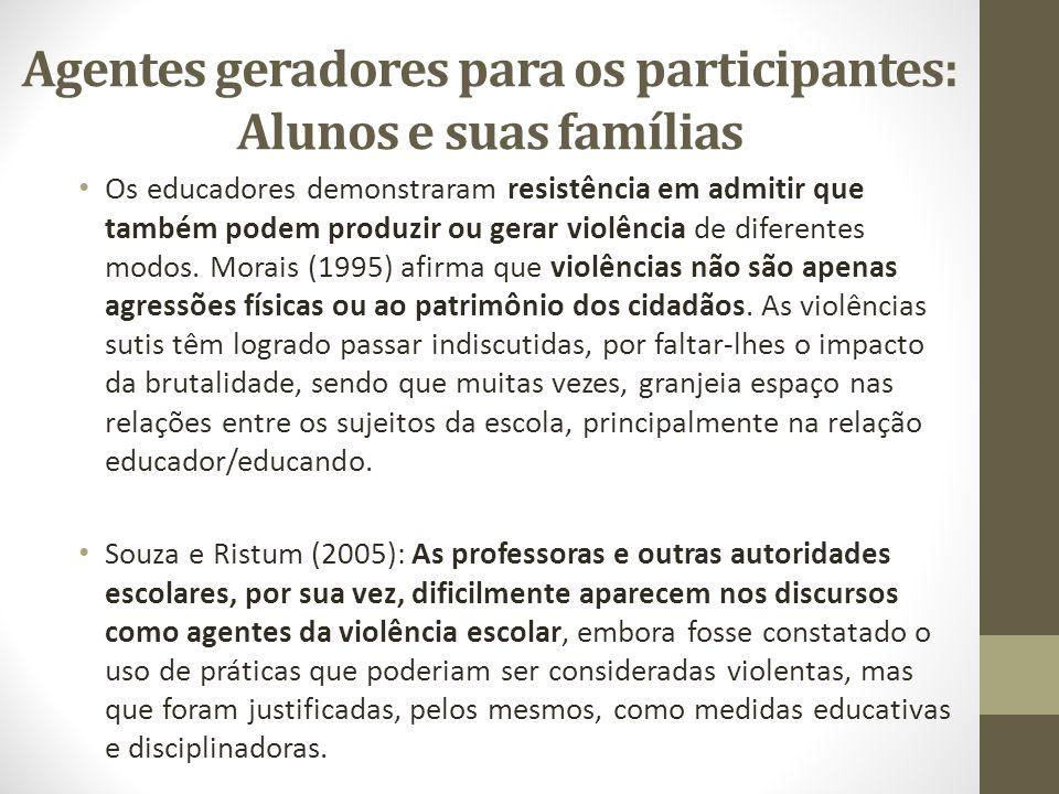 Agentes geradores para os participantes: Alunos e suas famílias