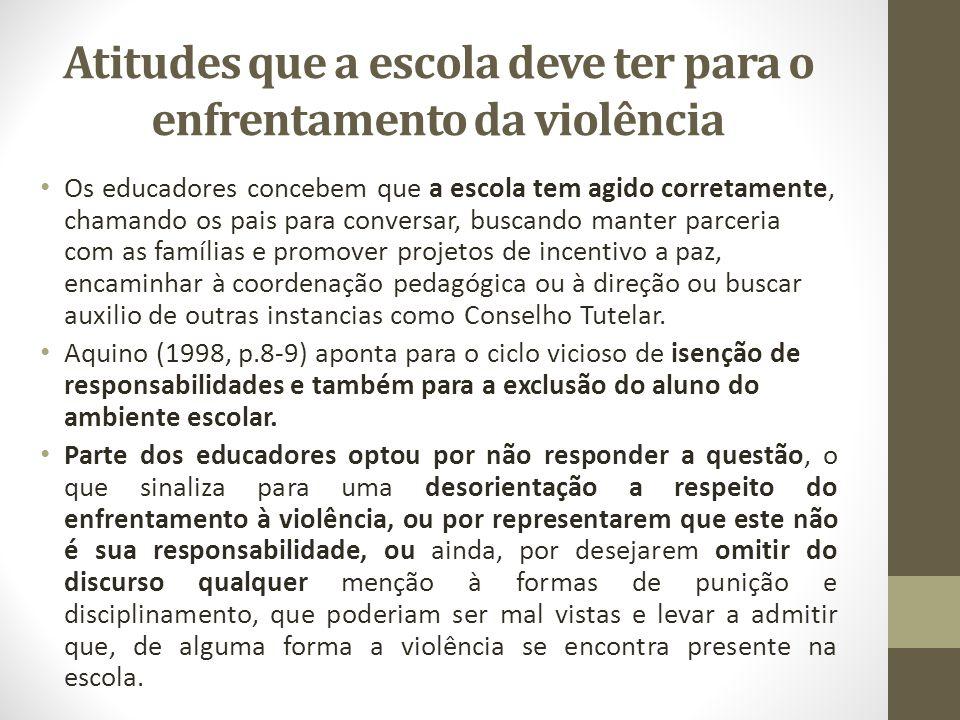 Atitudes que a escola deve ter para o enfrentamento da violência