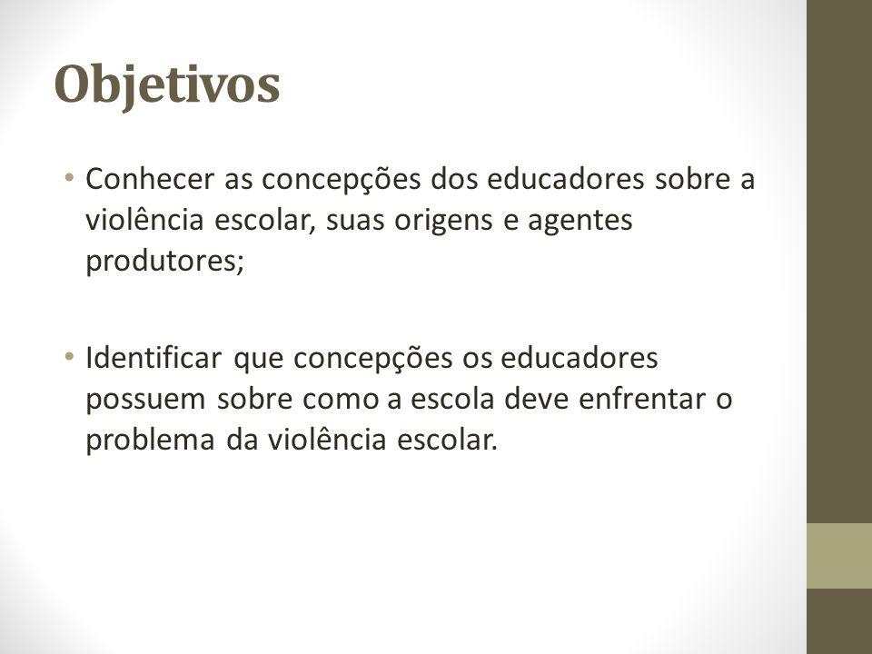 Objetivos Conhecer as concepções dos educadores sobre a violência escolar, suas origens e agentes produtores;