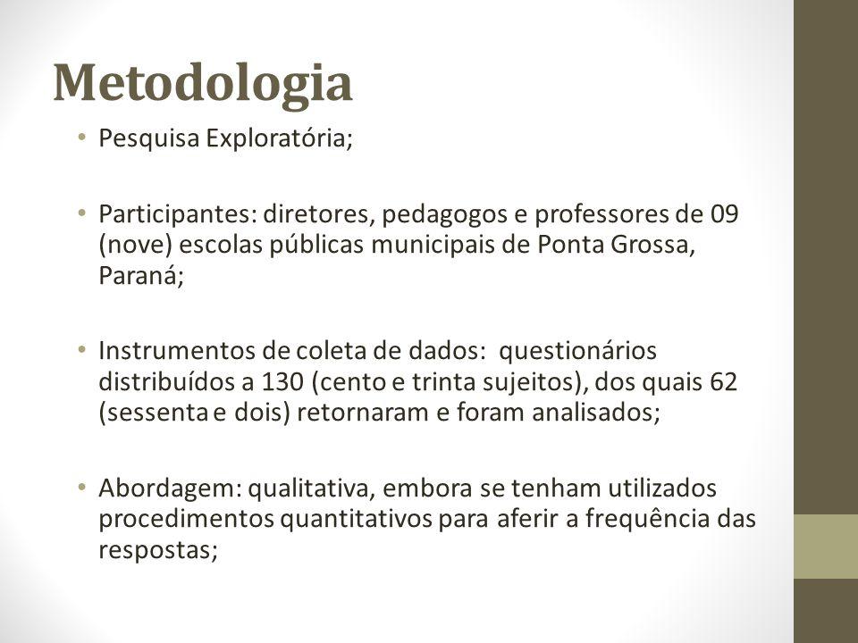 Metodologia Pesquisa Exploratória;