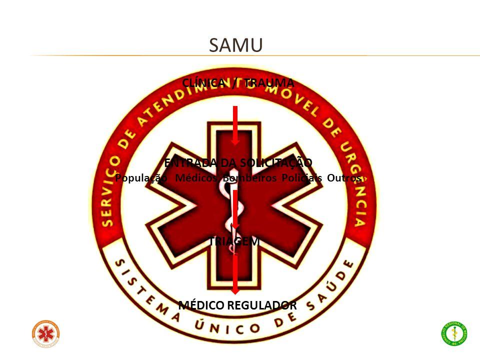 ENTRADA DA SOLICITAÇÃO População Médicos Bombeiros Policiais Outros