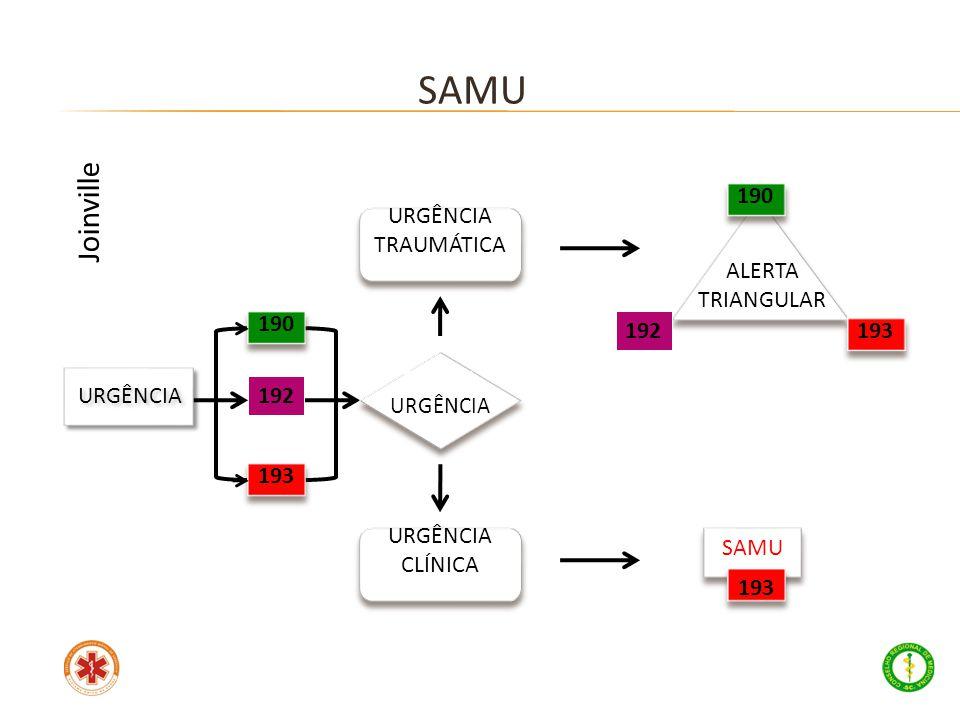 SAMU Joinville 190 URGÊNCIA TRAUMÁTICA ALERTA TRIANGULAR 190 192 193